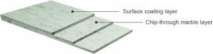 Structure – Gallant GR – Vinyl Floors